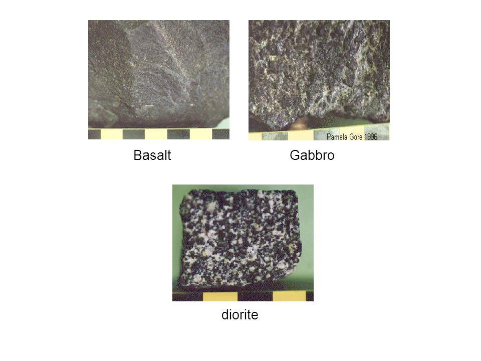 Basalt Gabbro diorite