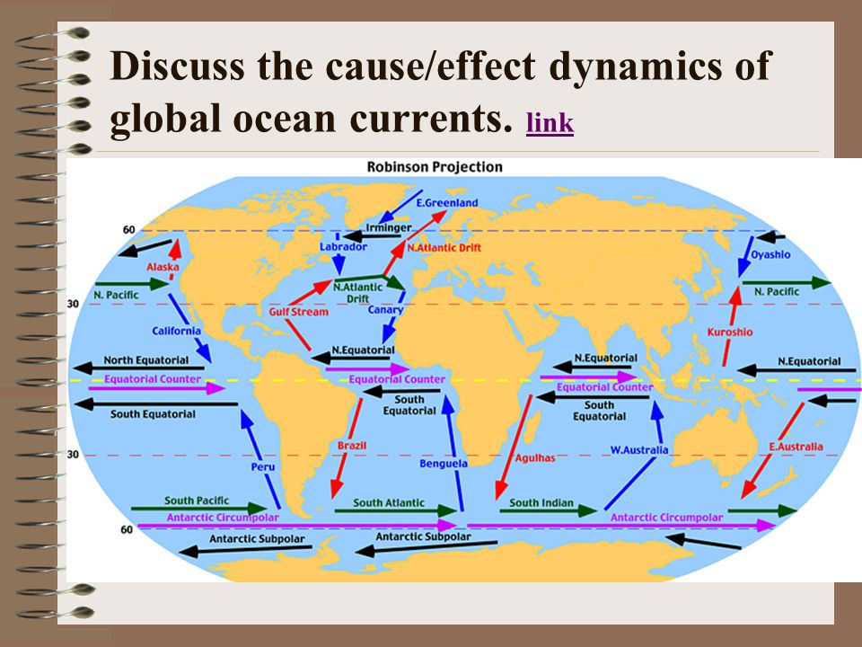 Discuss the cause/effect dynamics of global ocean currents. link