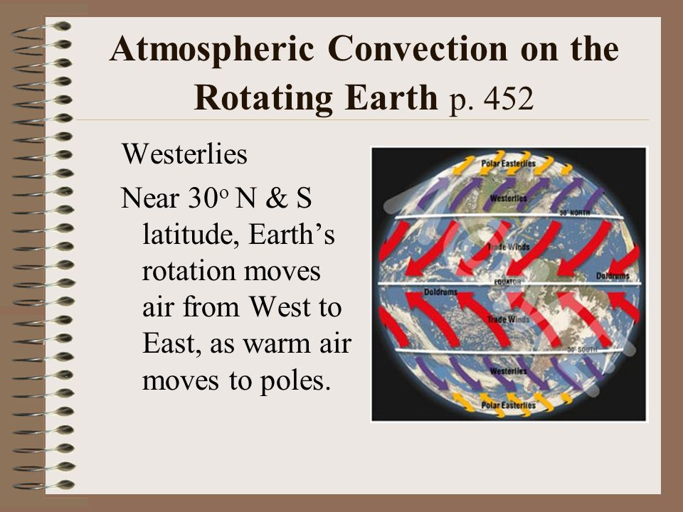 Atmospheric Convection on the Rotating Earth p. 452