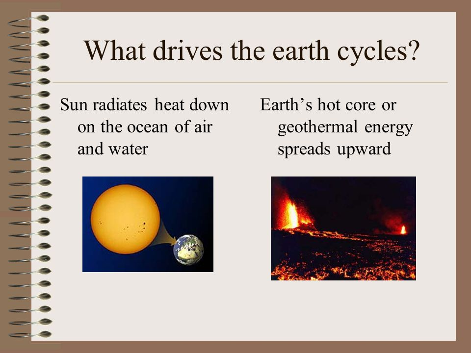 What drives the earth cycles