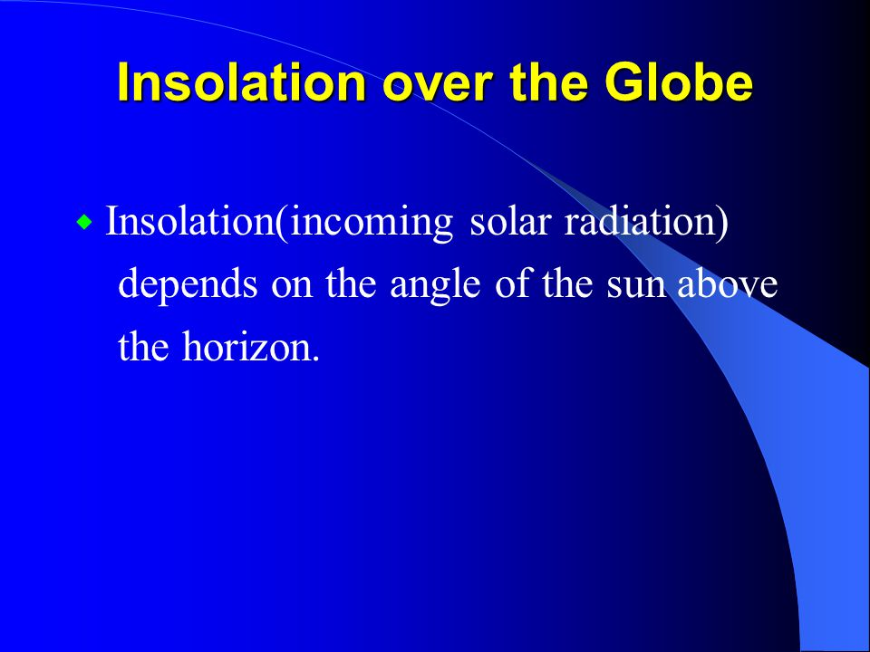 Insolation over the Globe