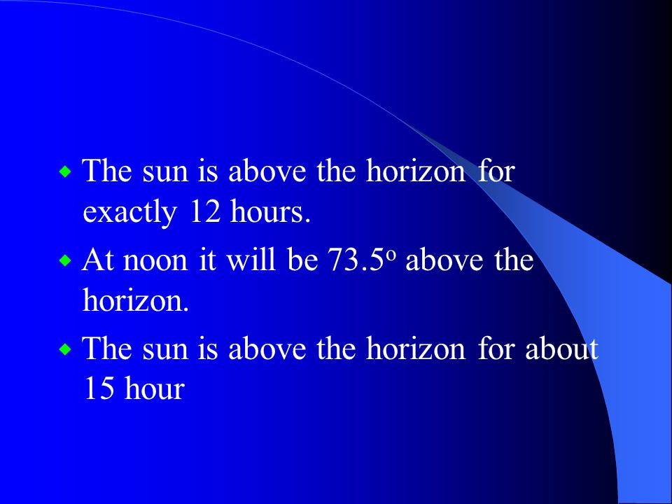 ◆ The sun is above the horizon for exactly 12 hours.