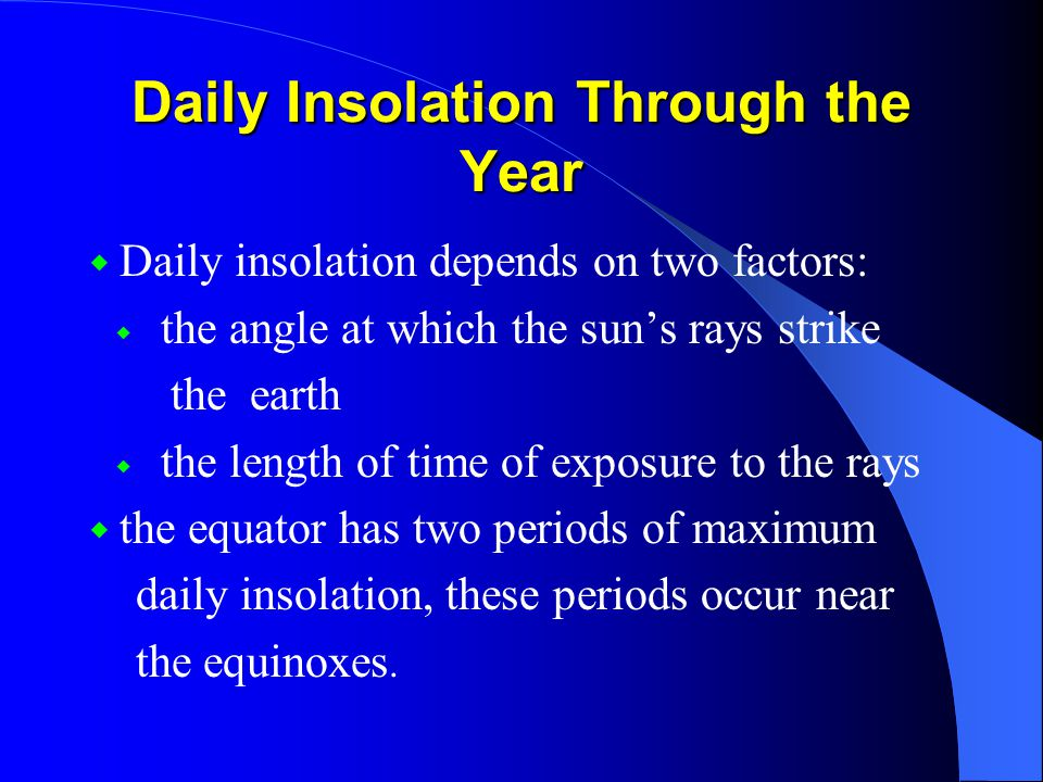 Daily Insolation Through the Year