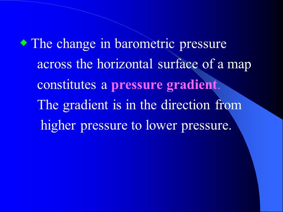 ◆ The change in barometric pressure
