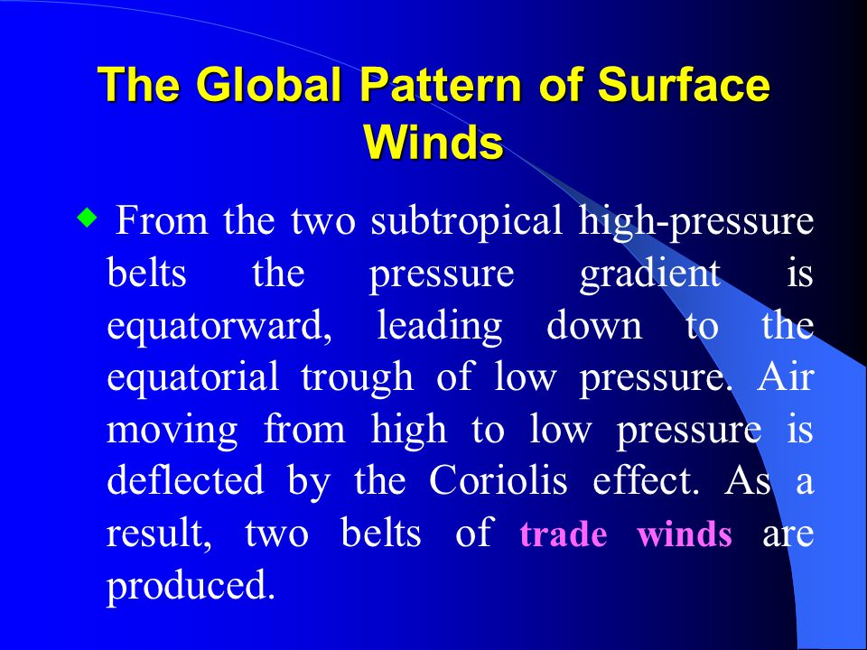 The Global Pattern of Surface Winds