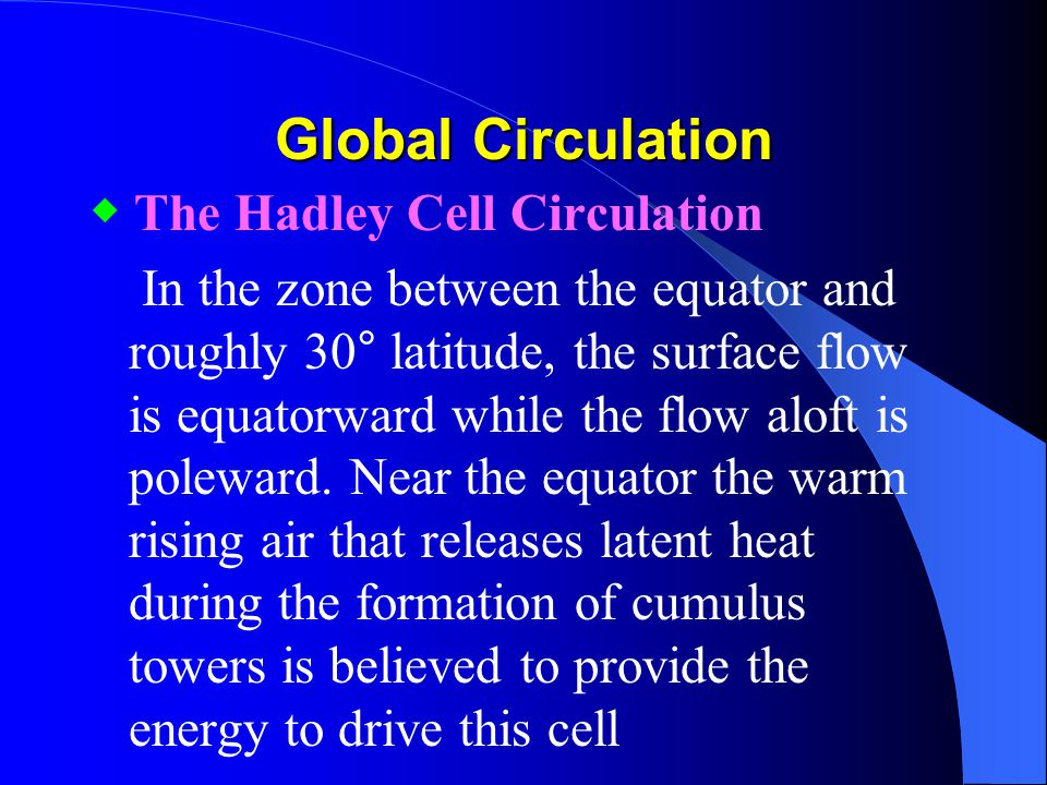Global Circulation ◆ The Hadley Cell Circulation