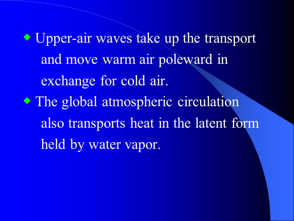 ◆ Upper-air waves take up the transport