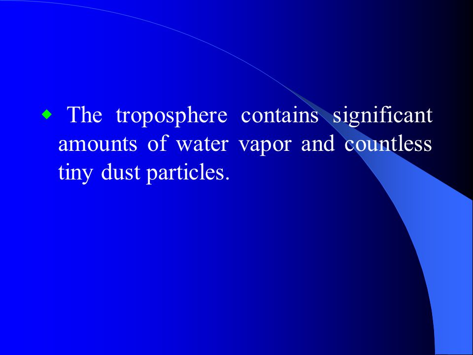 ◆ The troposphere contains significant amounts of water vapor and countless tiny dust particles.