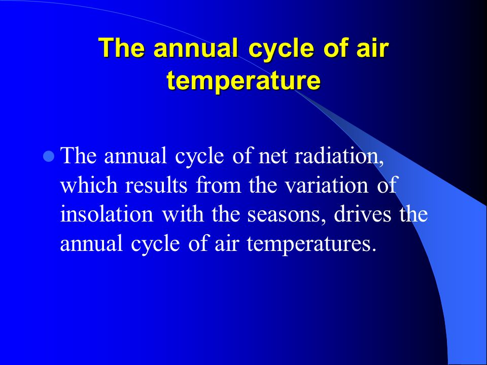 The annual cycle of air temperature