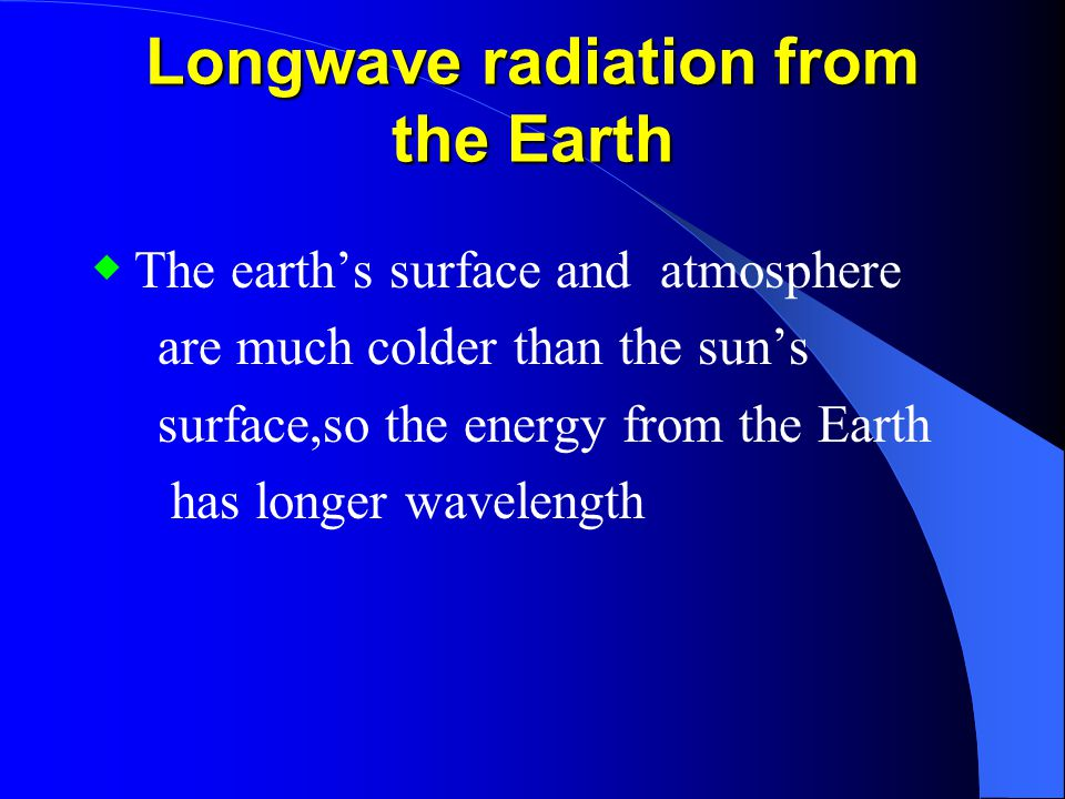 Longwave radiation from the Earth