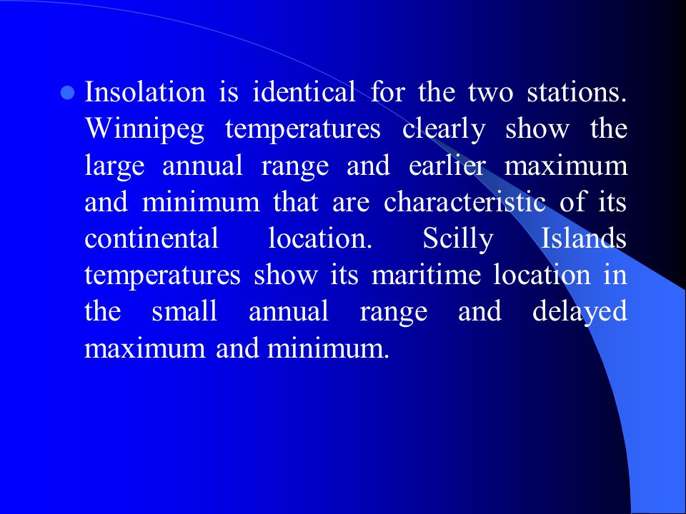 Insolation is identical for the two stations