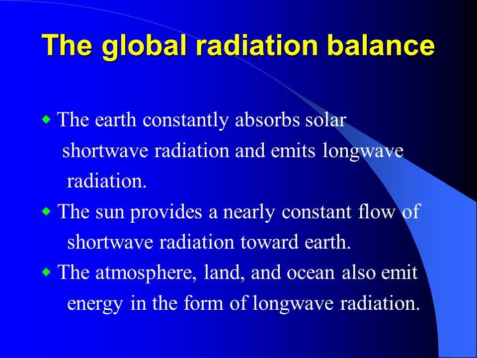 The global radiation balance