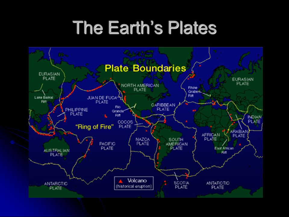 The Earth's Plates