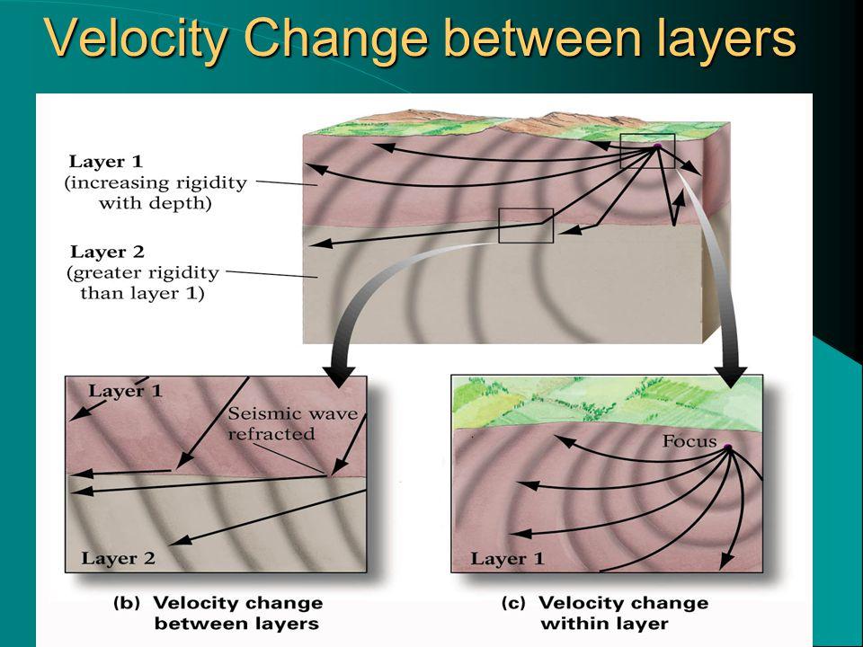Velocity Change between layers