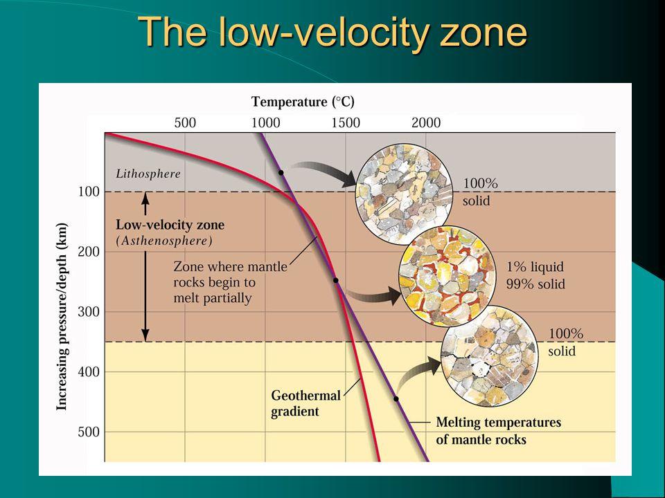 The low-velocity zone