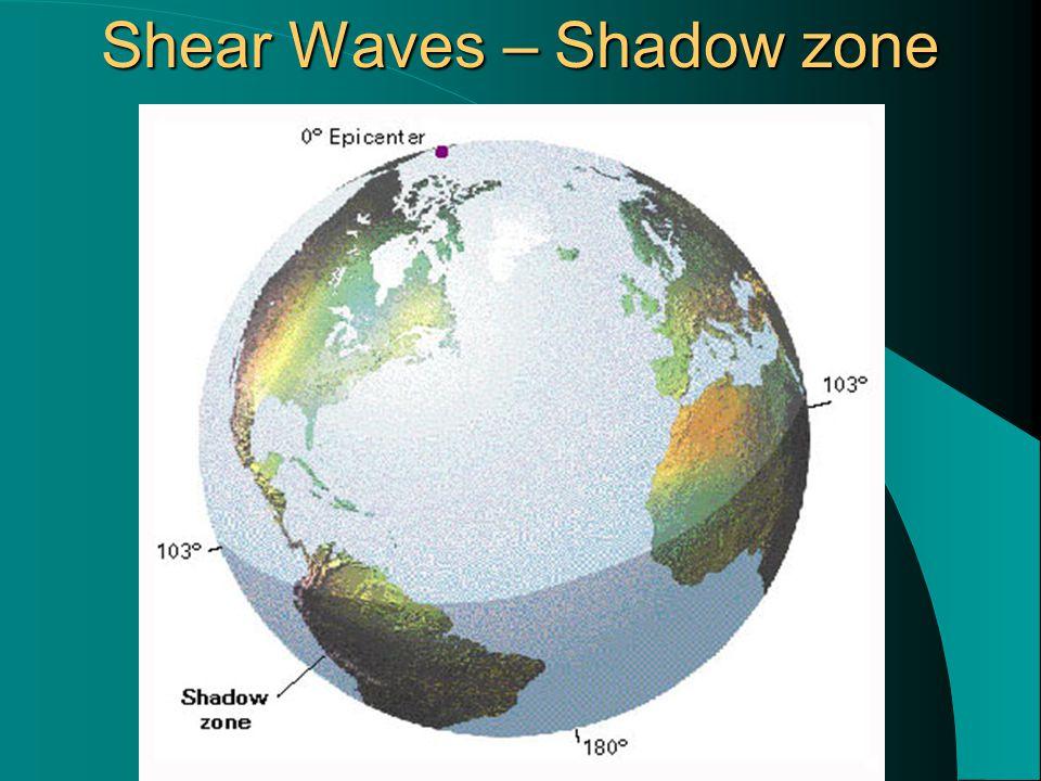Shear Waves – Shadow zone