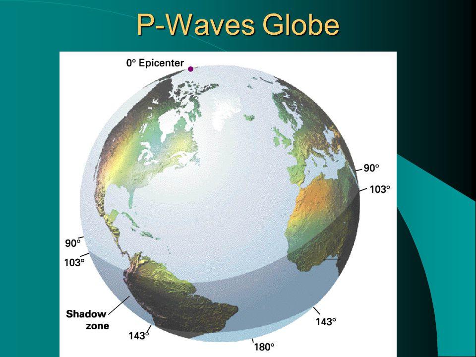 P-Waves Globe