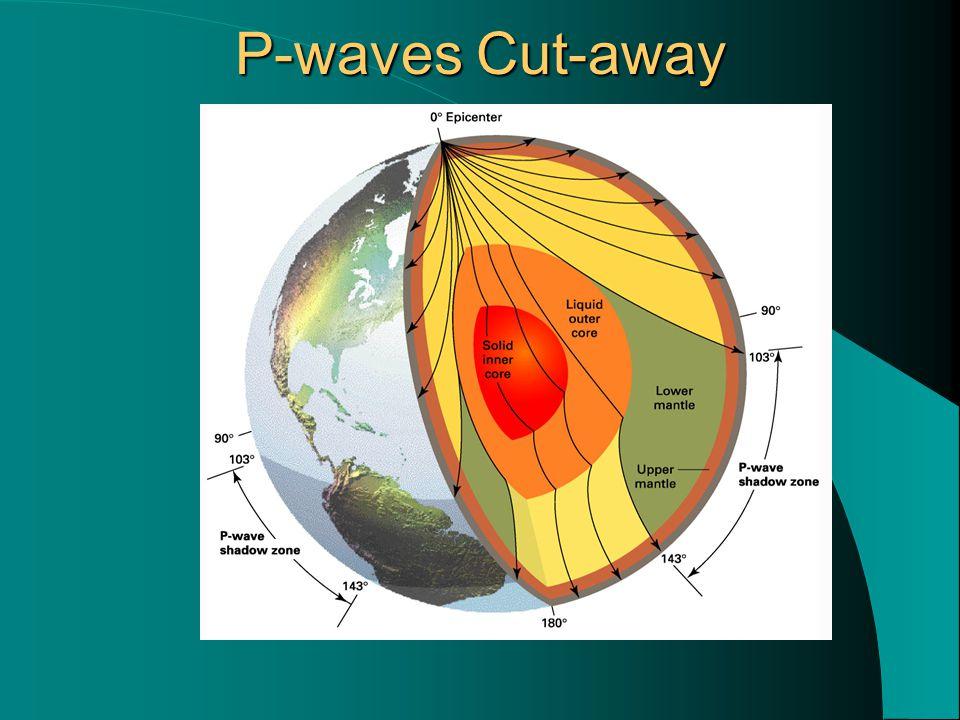 P-waves Cut-away