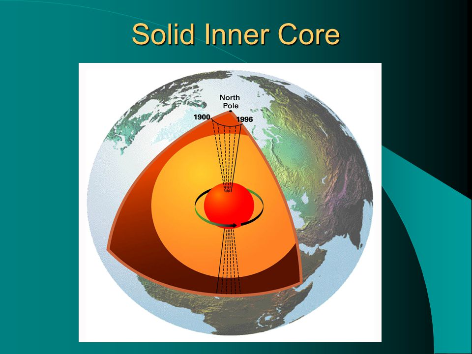 Solid Inner Core