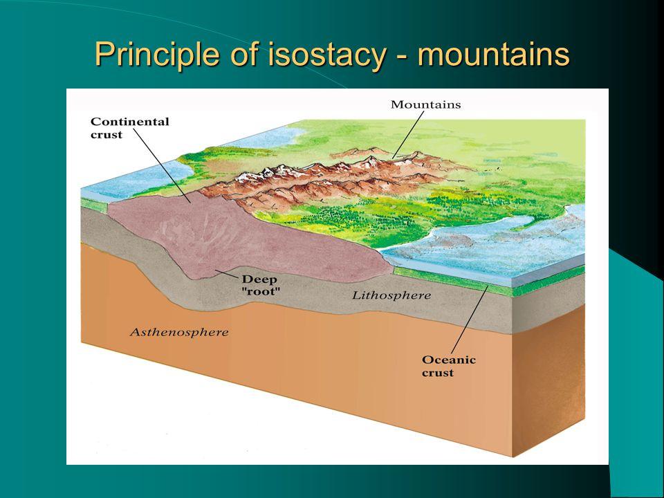 Principle of isostacy - mountains