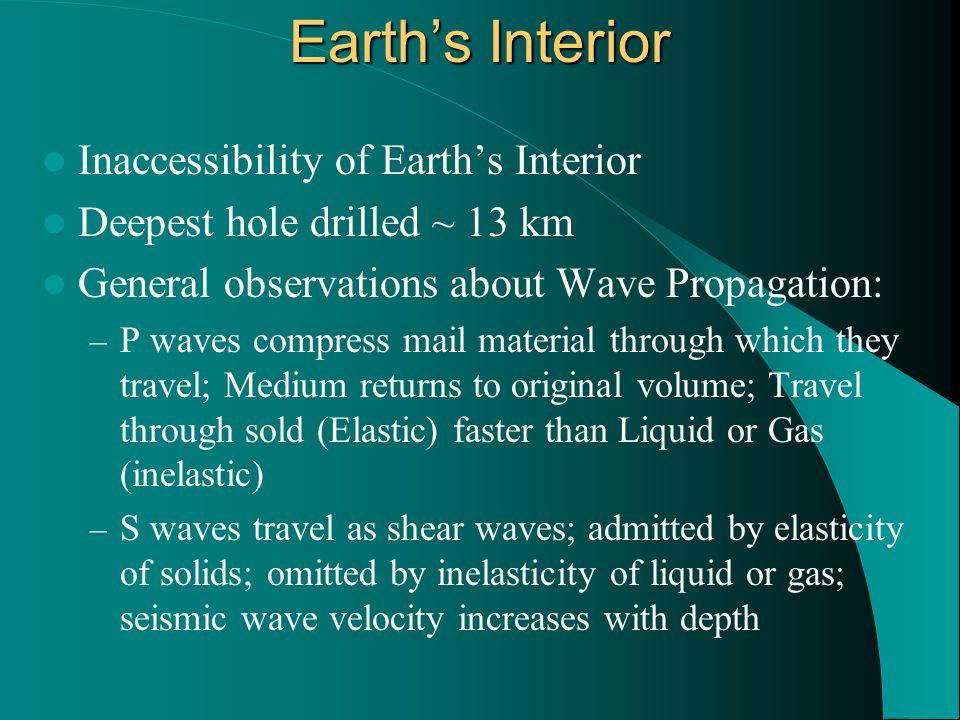 Earth's Interior Inaccessibility of Earth's Interior