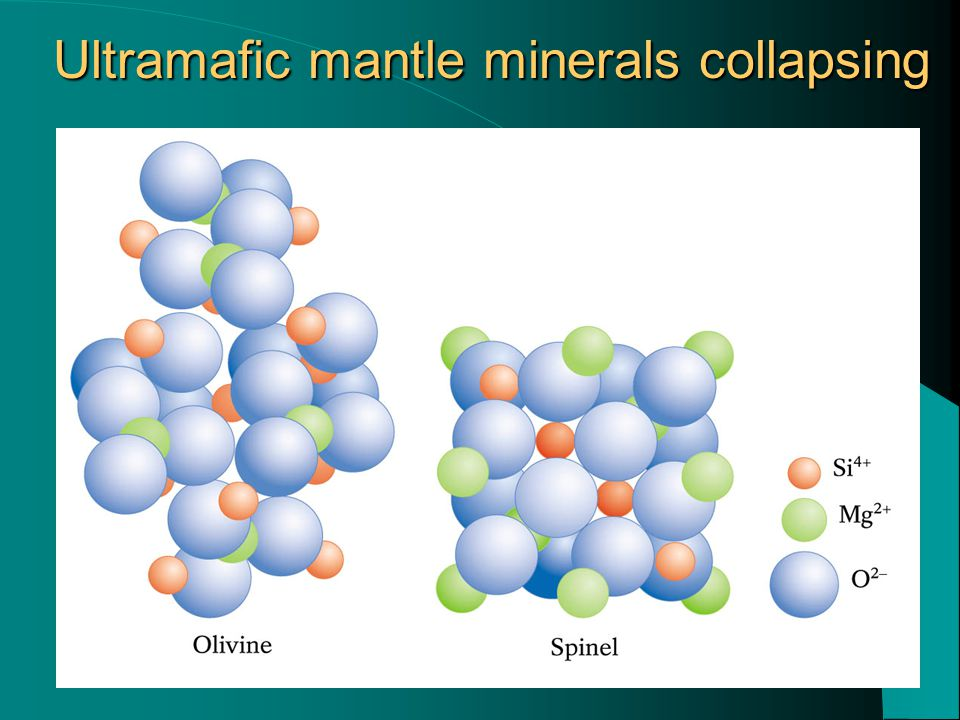 Ultramafic mantle minerals collapsing