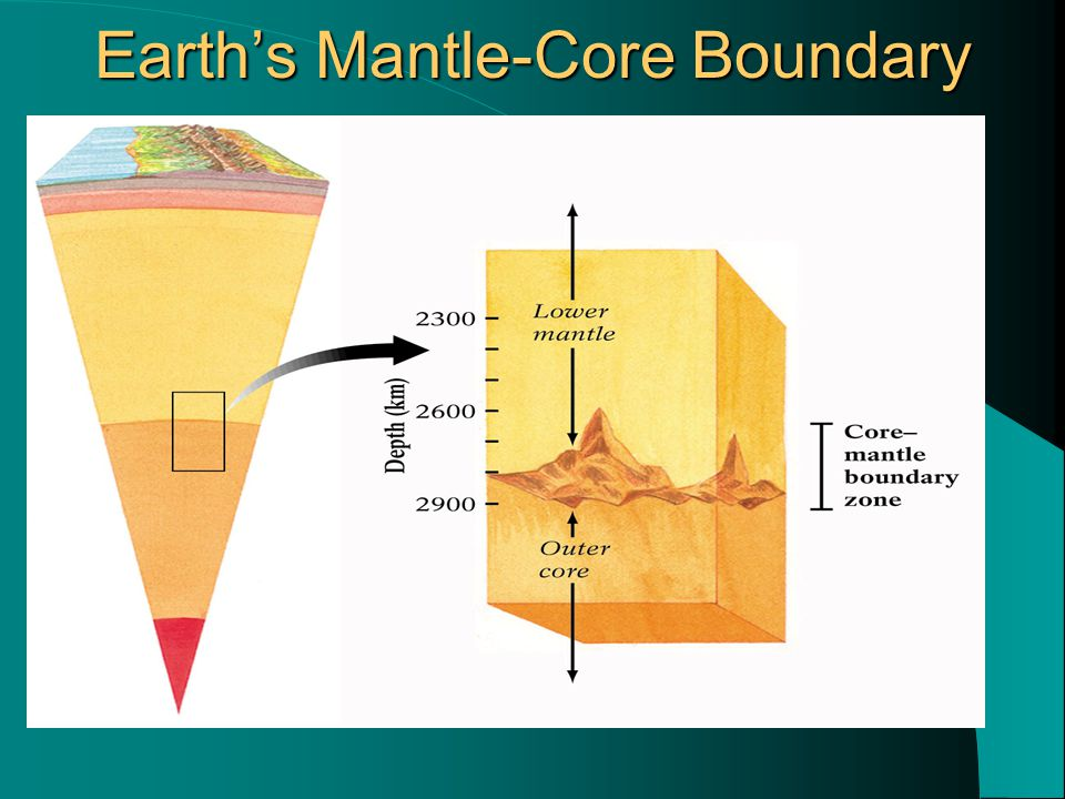 Earth's Mantle-Core Boundary