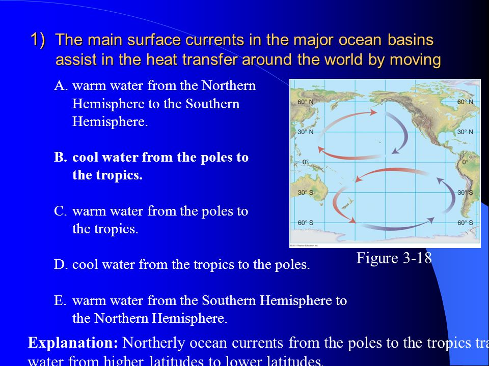 1) The main surface currents in the major ocean basins assist in the heat transfer around the world by moving
