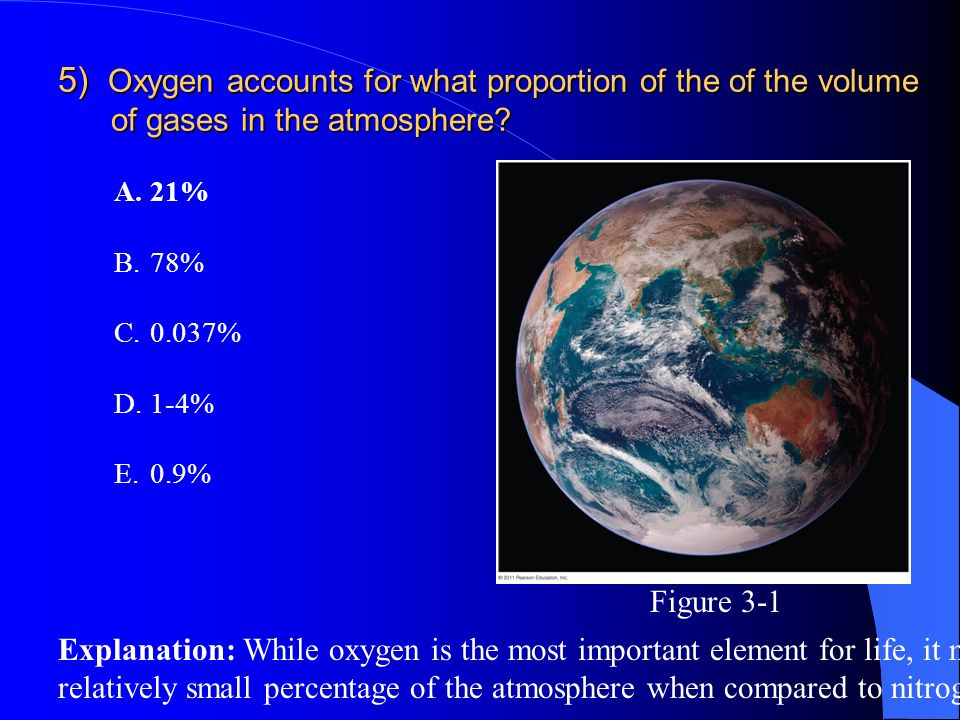 5) Oxygen accounts for what proportion of the of the volume of gases in the atmosphere