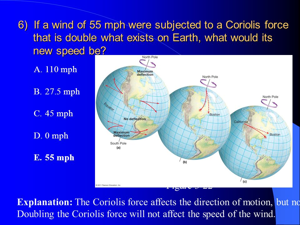 6) If a wind of 55 mph were subjected to a Coriolis force that is double what exists on Earth, what would its new speed be