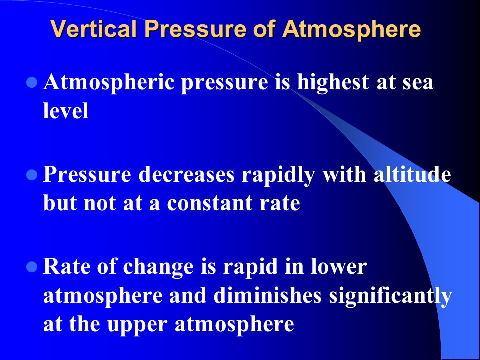 Vertical Pressure of Atmosphere