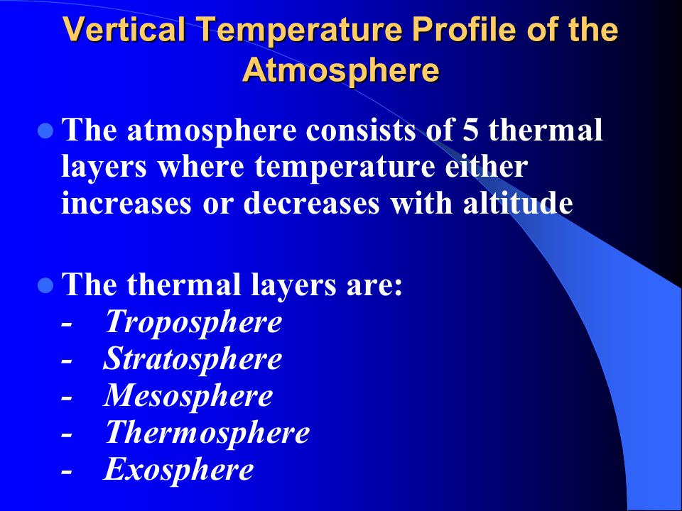 Vertical Temperature Profile of the Atmosphere