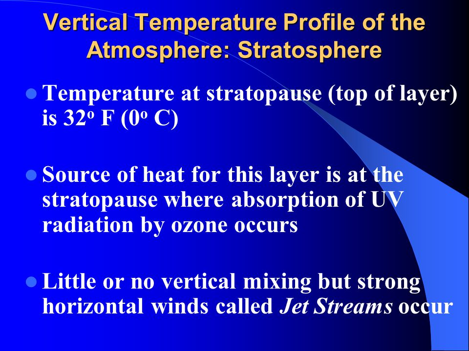 Vertical Temperature Profile of the Atmosphere: Stratosphere