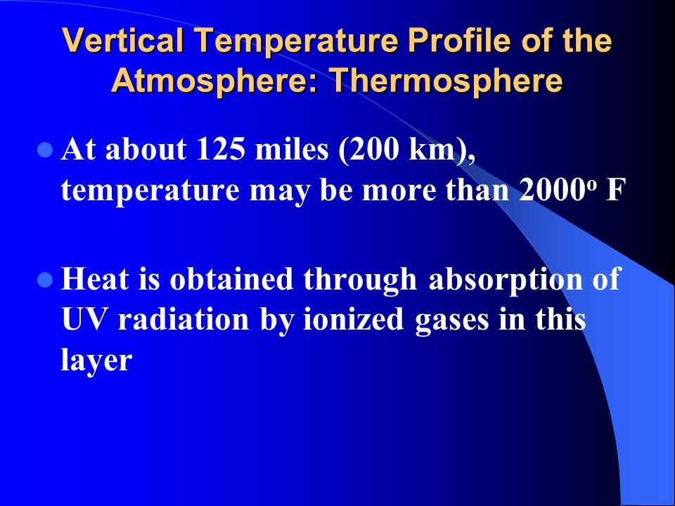 Vertical Temperature Profile of the Atmosphere: Thermosphere