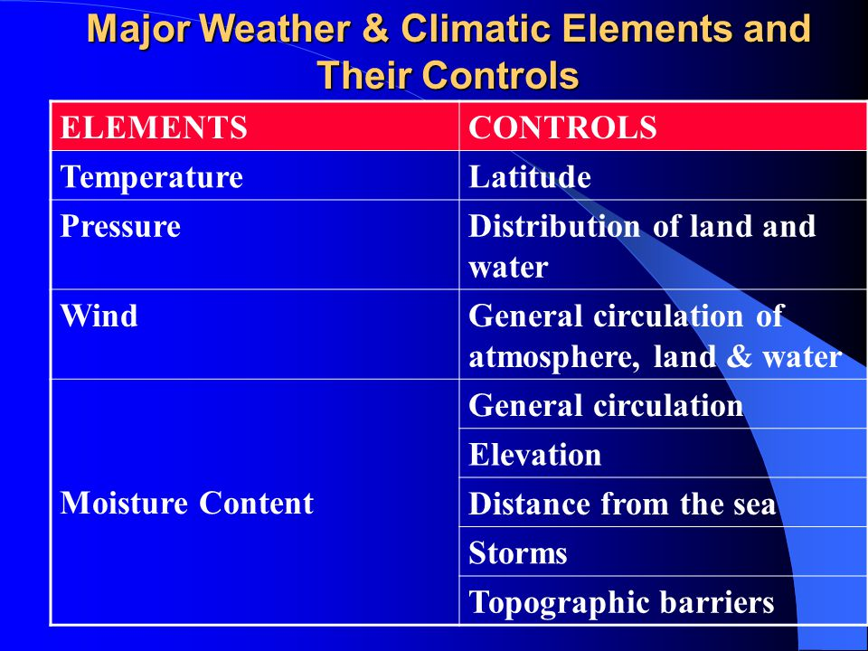 Major Weather & Climatic Elements and Their Controls