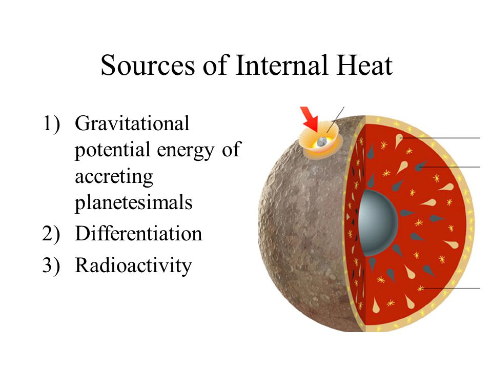 Sources of Internal Heat