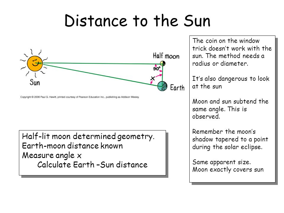 Calculate Earth –Sun distance
