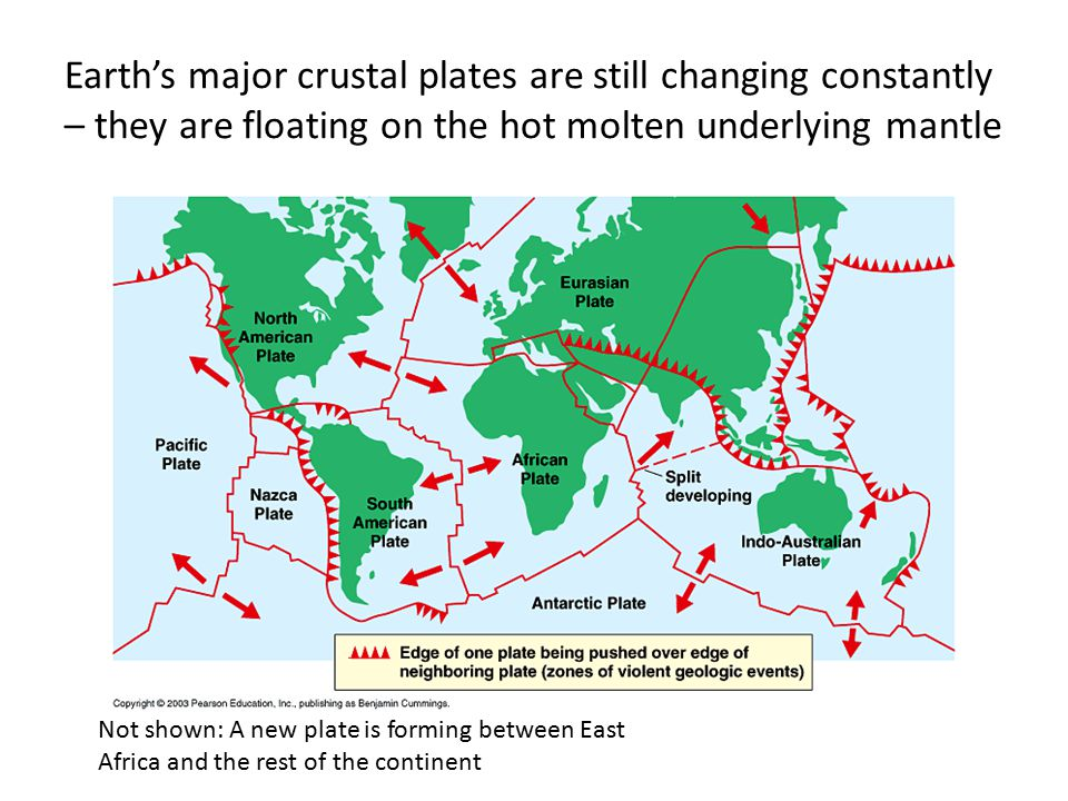 Earth's major crustal plates are still changing constantly – they are floating on the hot molten underlying mantle