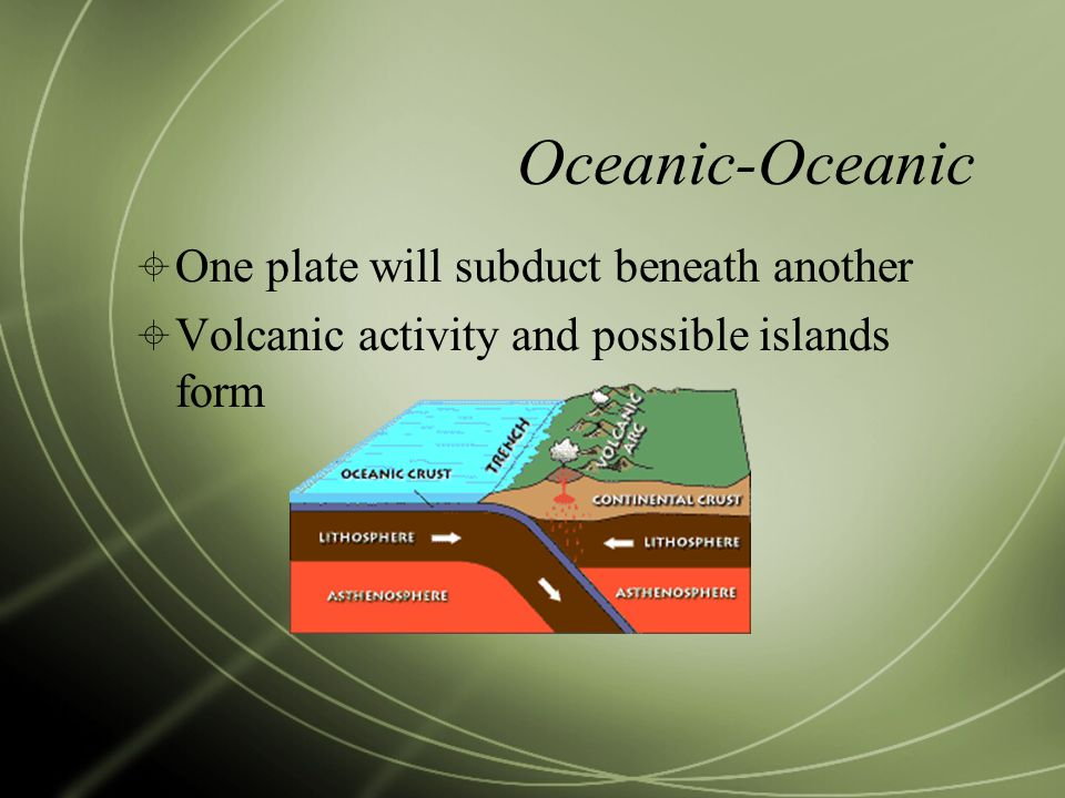 Oceanic-Oceanic One plate will subduct beneath another