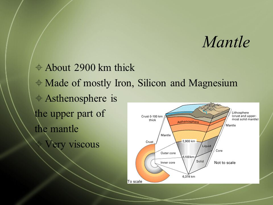 Mantle About 2900 km thick Made of mostly Iron, Silicon and Magnesium