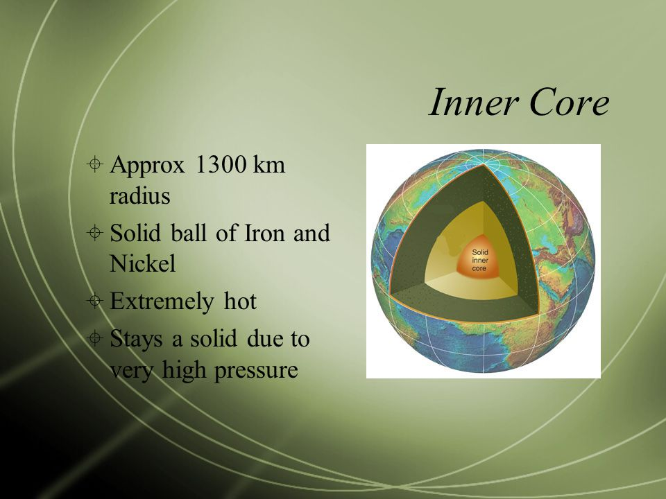 Inner Core Approx 1300 km radius Solid ball of Iron and Nickel