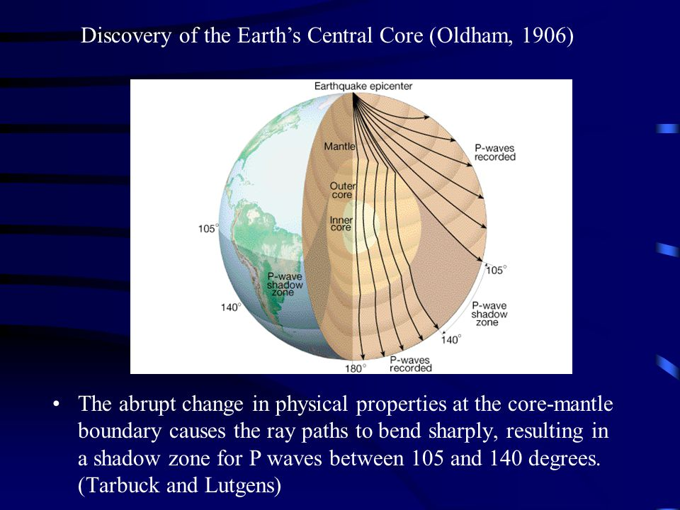 Discovery of the Earth's Central Core (Oldham, 1906)