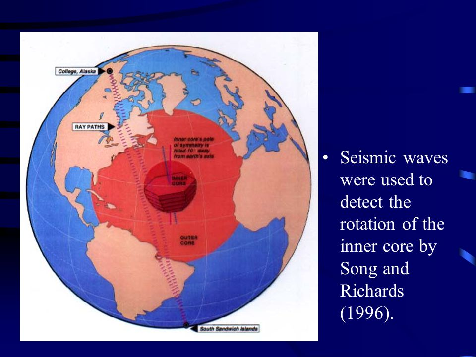 Seismic waves were used to detect the rotation of the inner core by Song and Richards (1996).