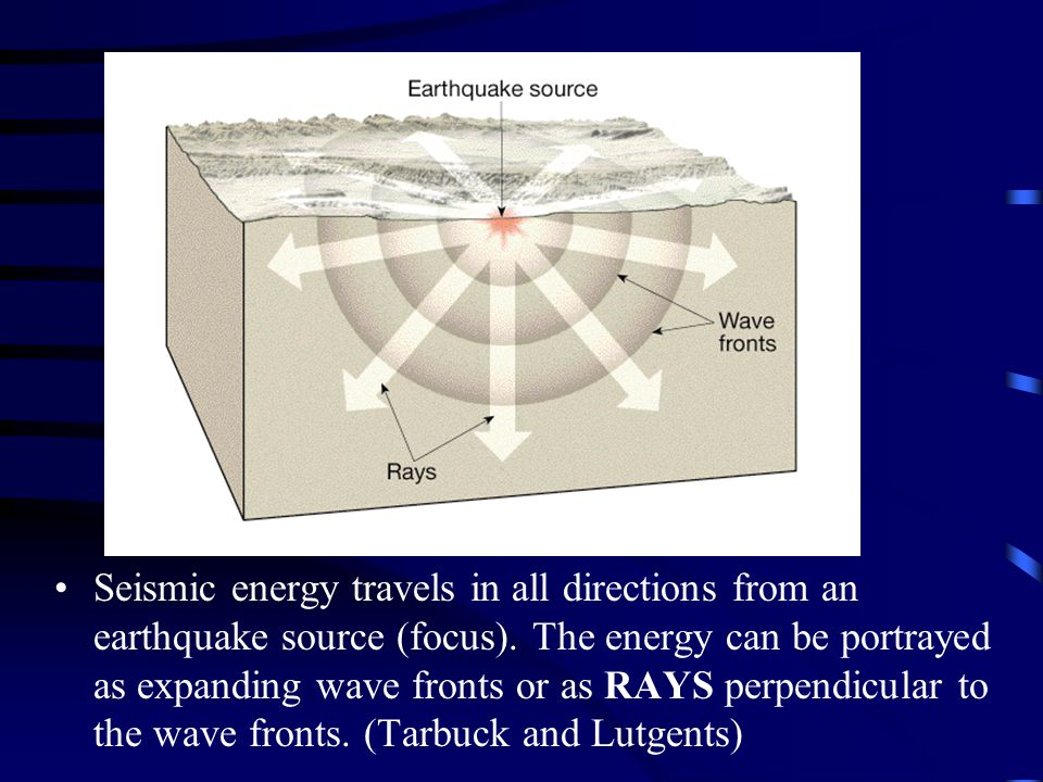 Seismic energy travels in all directions from an earthquake source (focus).