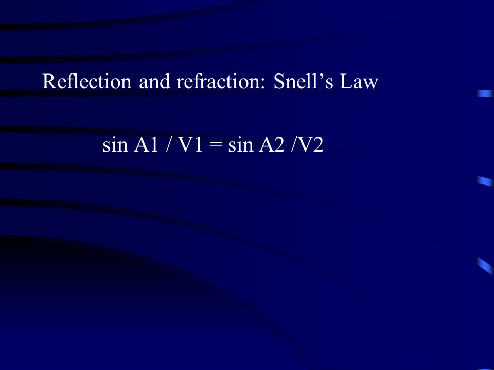 Reflection and refraction: Snell's Law