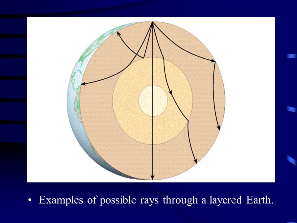 Examples of possible rays through a layered Earth.