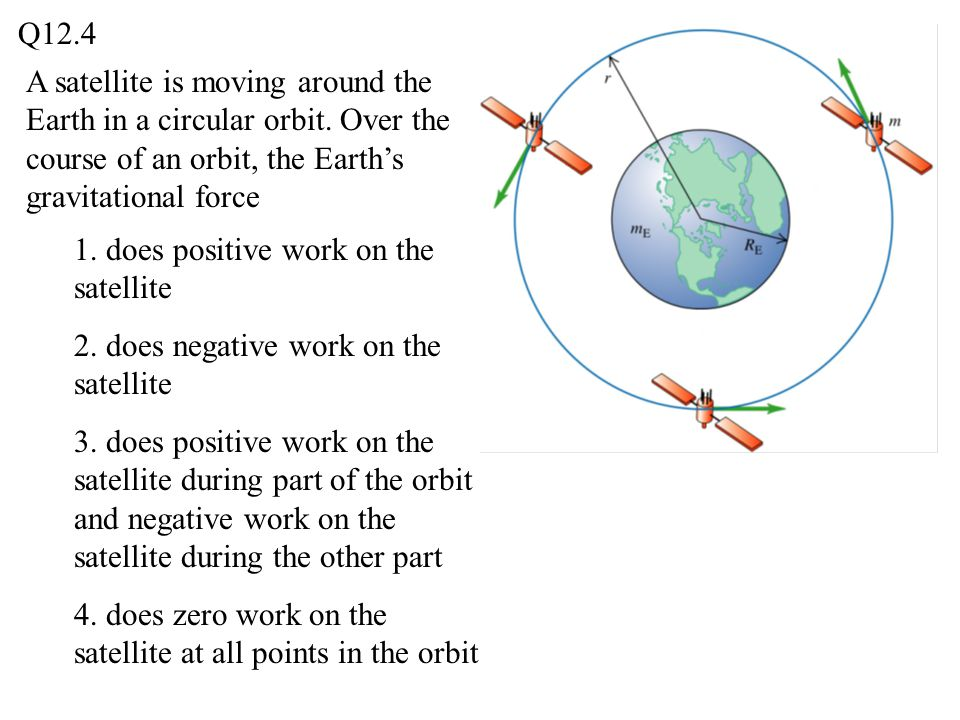 Q12.4 A satellite is moving around the Earth in a circular orbit. Over the course of an orbit, the Earth's gravitational force.
