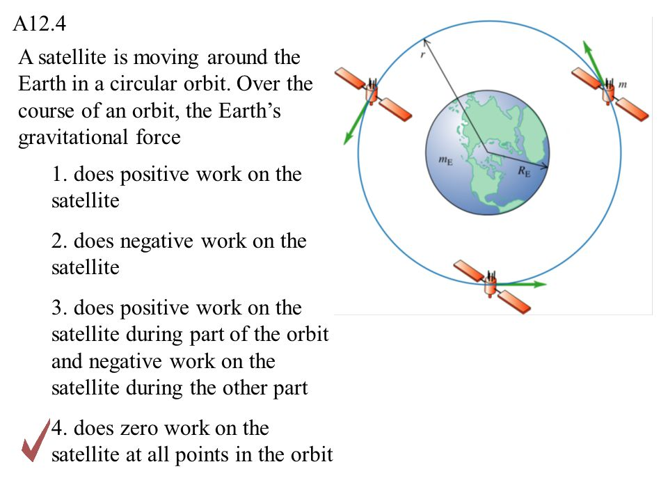 A12.4 A satellite is moving around the Earth in a circular orbit. Over the course of an orbit, the Earth's gravitational force.