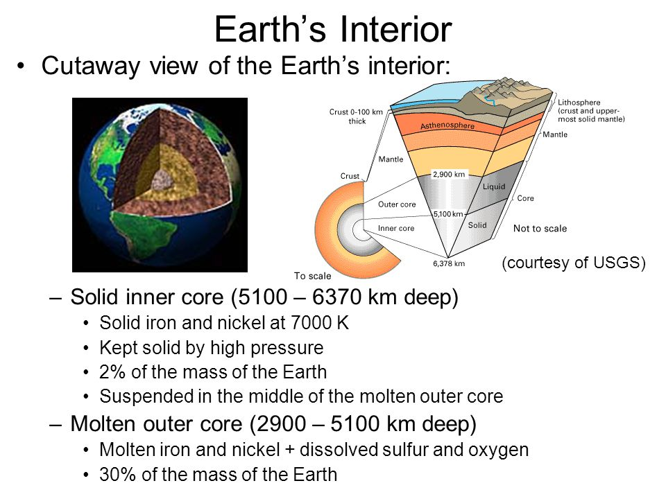 Earth's Interior Cutaway view of the Earth's interior: