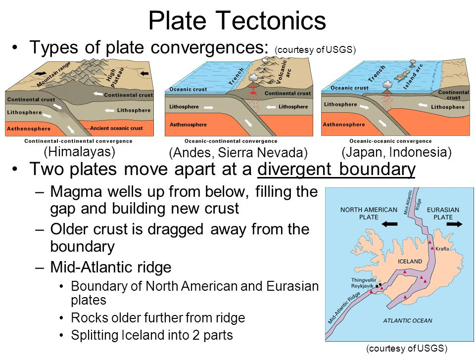 Plate Tectonics Types of plate convergences: